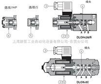 ATOS电磁方向阀阀,阿托斯电磁球阀