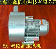YX-72S-4-5.5kw高压风机