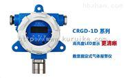 CRGD-1D环氧乙烷报警仪厂家价格