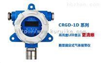CRGD-1D環氧乙烷報警儀廠家價格