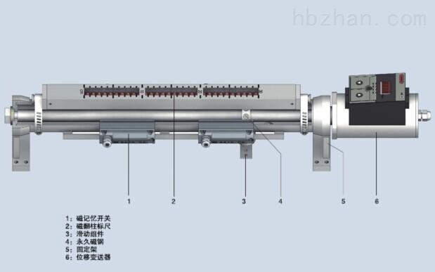 磁钢测量元件-ZLB主令控制变送器