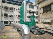 河北五金烤漆厂喷漆废气处理设备