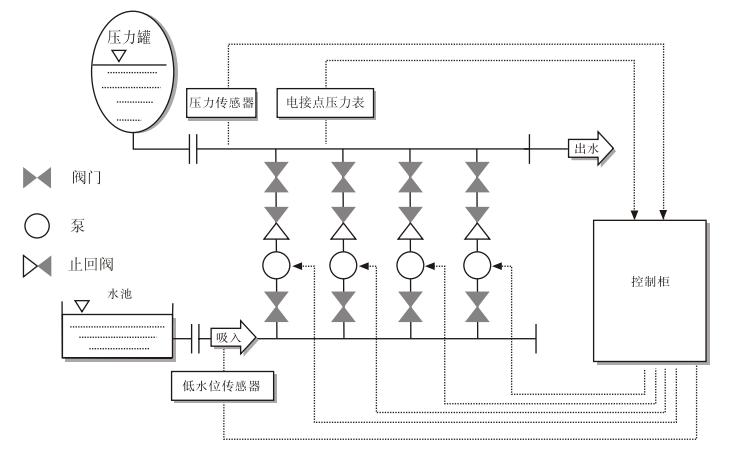 变频恒压供水设备/变频供水