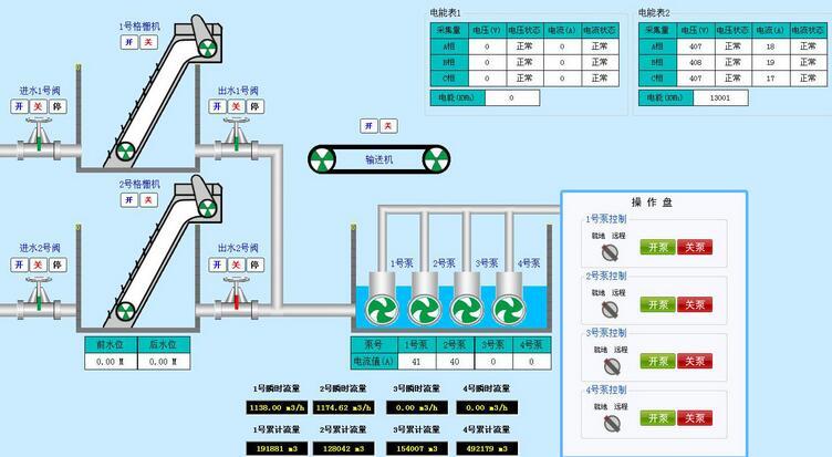 污水提升泵站结构图