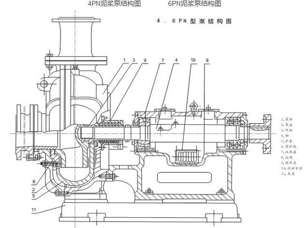 4PN、6PN泥浆泵结构图