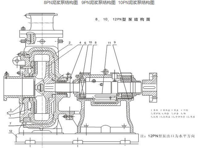 8PN、10PN、12PN泥浆泵结构图