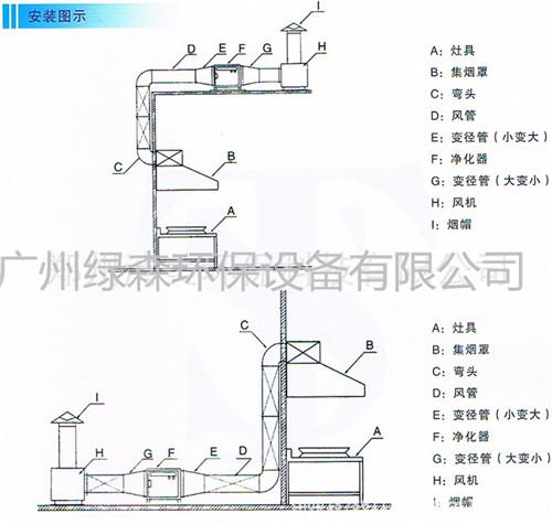 厨房风扇电路结构图