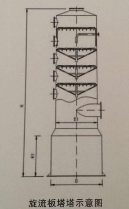 液体吸收塔的工作原理_喷淋塔工作原理_吸收塔工作原理