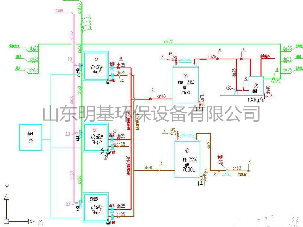 次氯酸钠发生器由电解槽,硅整流电控柜,盐溶解槽,冷却系统及配套puvc