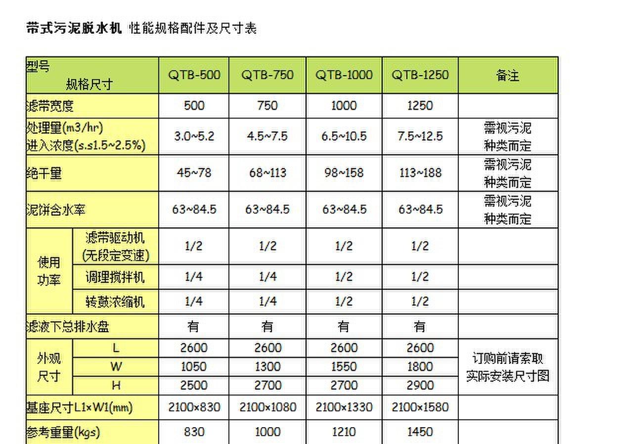 QTB系统参数表