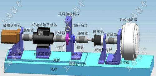 ,SGDN-50动态扭力测试仪