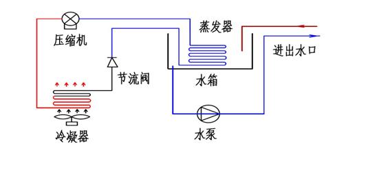 电路 电路图 电子 设计 素材 原理图 548_254