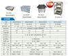 落地回转摇床ZD-8802/ZD-8802E/ZD-8802C
